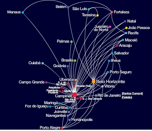 Azul airlines route network