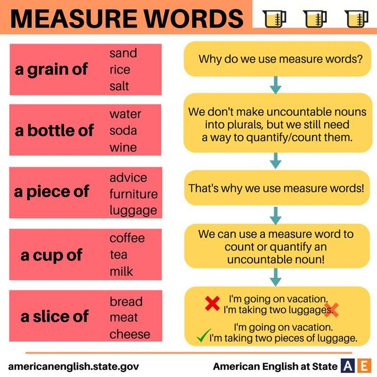 Words Language Grammar: 1000+ Images About Vocabulary On Pinterest