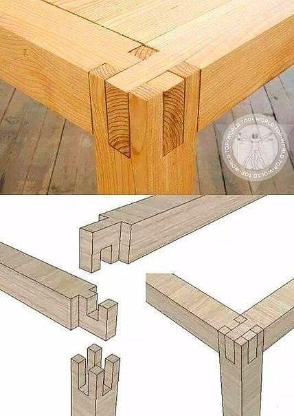 Как сделать ножки для стола без выступающих частей, клея и гвоздей.