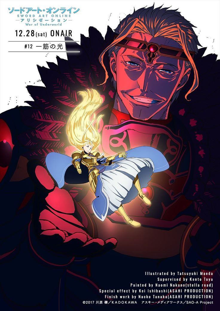 Pin de Kevin Castillo en Sword art online Arte de anime