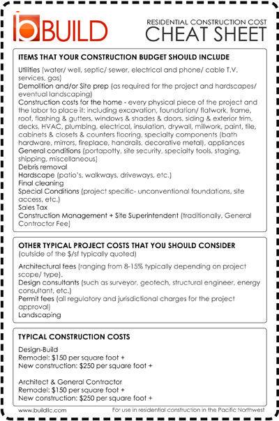 Přes 25 nejlepších nápadů na téma Construction Cost na Pinterestu - construction proposal sample