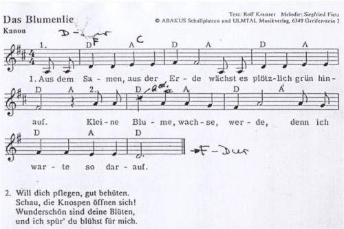 Lieder Amp Fingerspiele Im Frühling