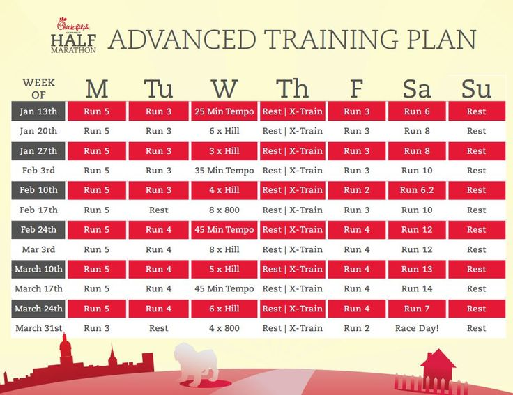 12 Week Advanced Half Marathon Training Plan - Created by ...