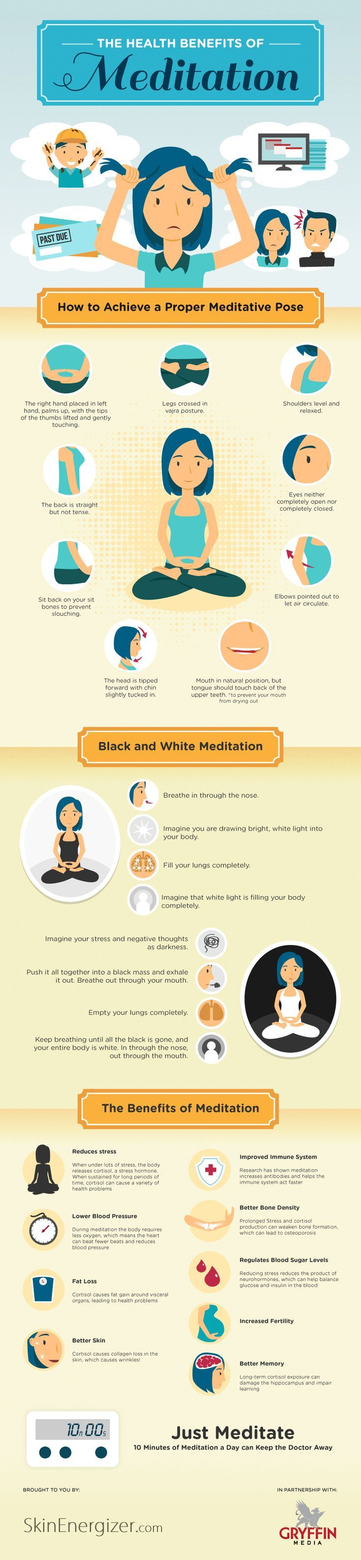 The health benefits of meditation #yoga