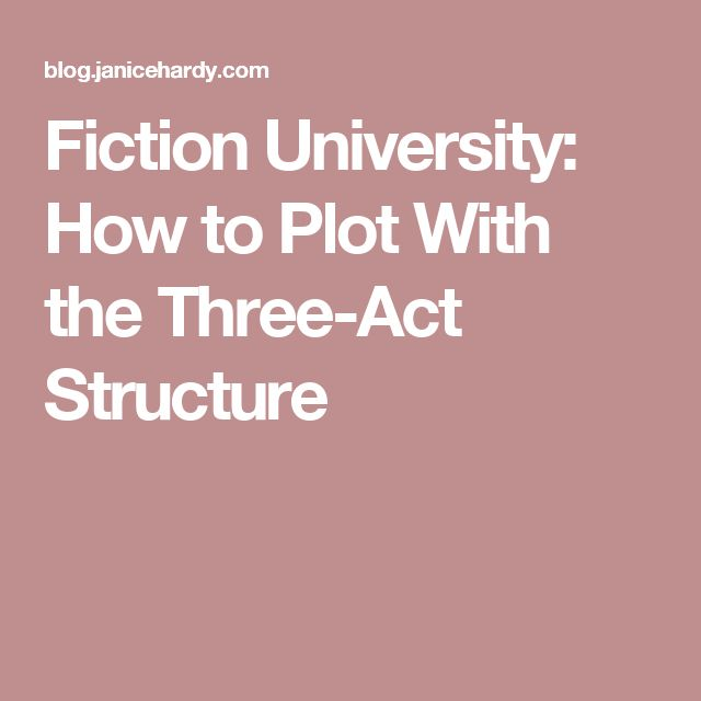 Fiction University: How to Plot With the Three-Act Structure
