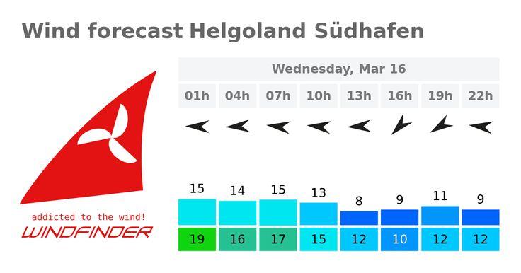Windfinder.com - Wind & weather forecast Helgoland Südhafen for kitesurfing, windsurfing, surfing and sailing