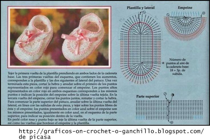 CROCHET - GANCHILLO - PATRONES - GRAFICOS: ZAPATITOS BEBE , TEJIDOS A CROCHET