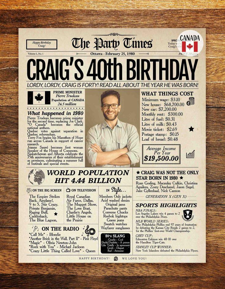 Back in 1981 40th birthday newspaper canada usa australia
