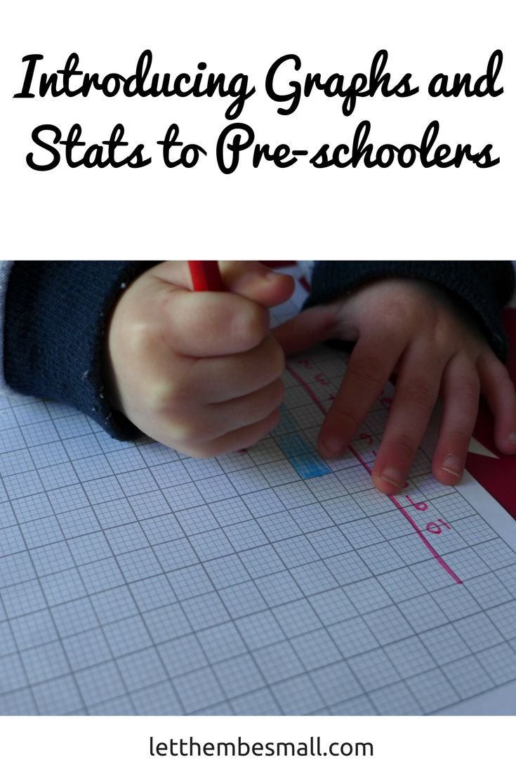 10 best images about Statistics on Pinterest | In the classroom ...