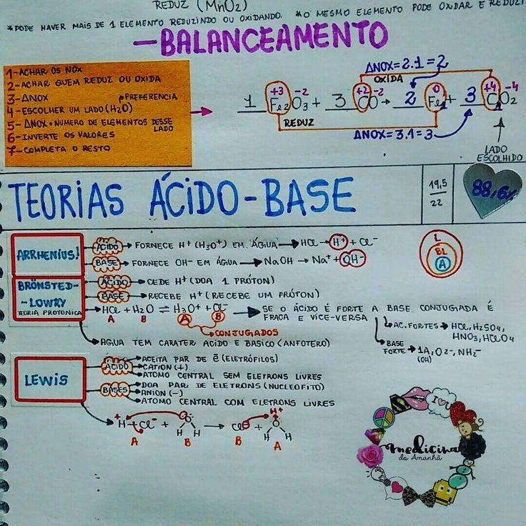 Mala Mental de Química Teoria Ácidos Base Balanceamento
