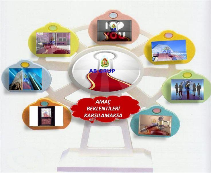 www.abgrup.wix.com/ab-grup www.abgrup.ticiz.com abgrup@outlook.com facebook.com/ABgayrimenkul1 www.facebook.com/abgrup.org twitter.com/abgrupab pinterest.com/abgrup instagram.com/abgrup abgrp.blogspot.com