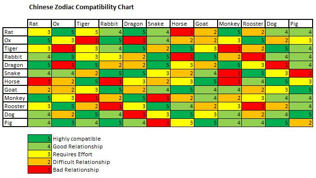 Soul urge number 5 and 9 compatibility photo 3