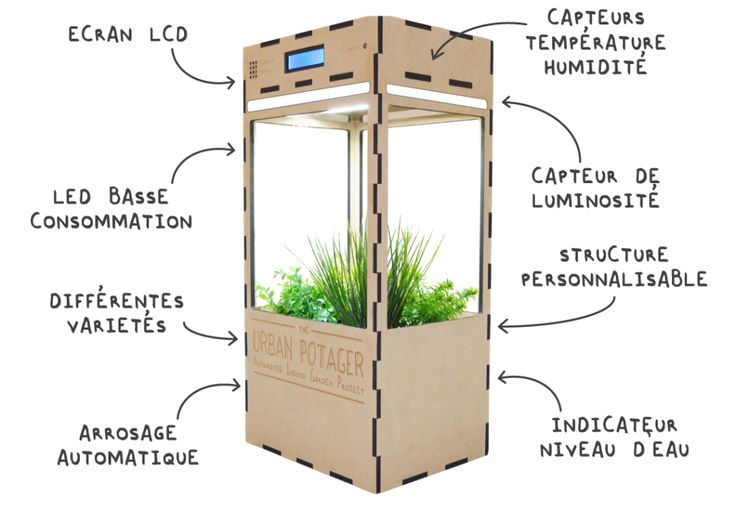 Presentation-UrbanPotager3                                                                                                                                                      Plus  Plus de découvertes sur Le Blog Domotique.fr #domotique #smarthome #homeautomation