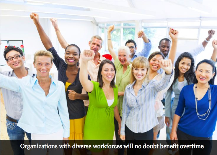 Diverse Workers