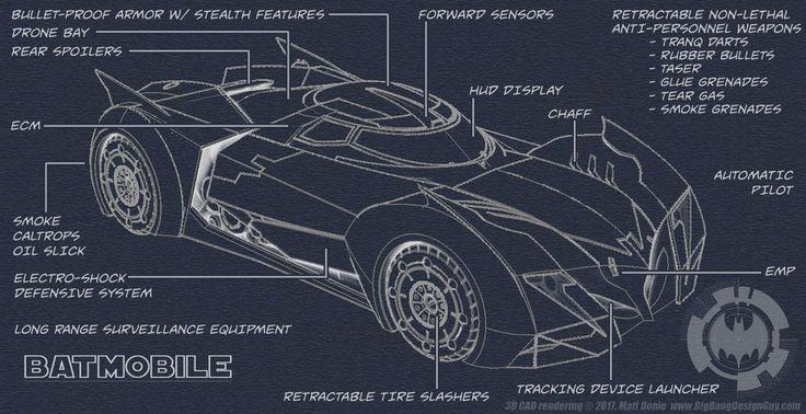 Telltale Batmobile Blueprints by Ravendeviant