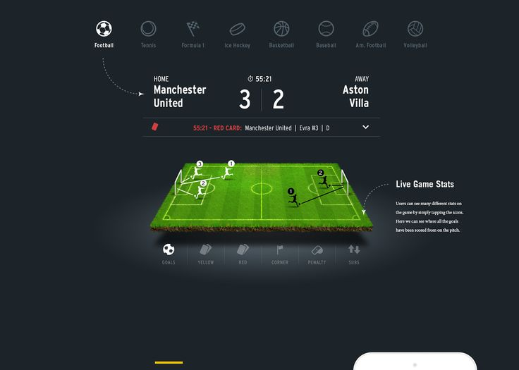 BWIN Mobile Web App on App Design Served