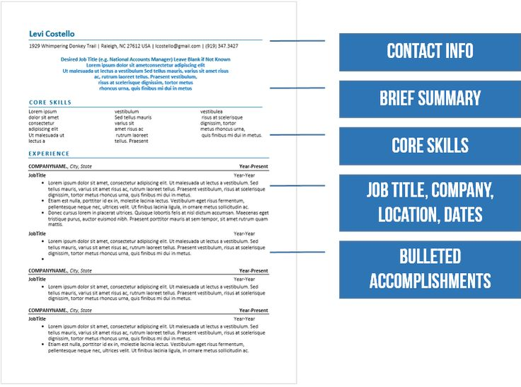 Best 25+ My resume ideas on Pinterest Graphic design cv - resume update