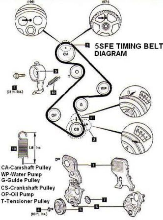 17 best ideas about timing belt on pinterest