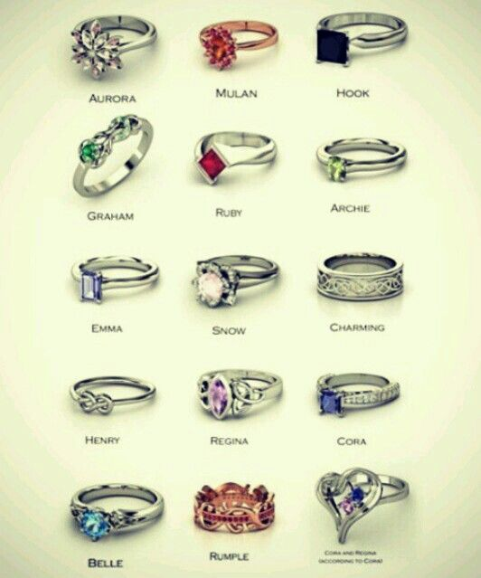 Ouat rings. Regina, Belle and Emma's are so pretty! Love the color!