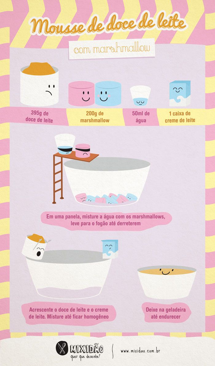 receita-infográfico de mousse de doce de leite com marshmallow