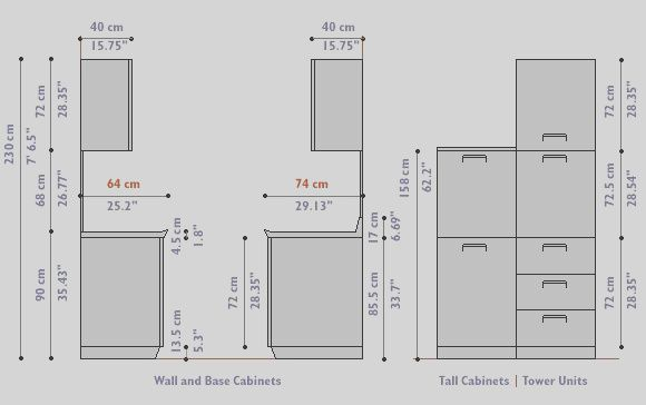 Pin By Houzz Club On Home Design Kitchen Cabinet Plans Measurements Minimalist