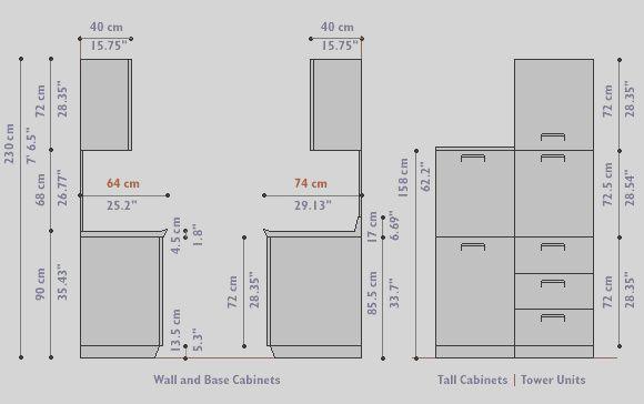 Pin By Houzz Club On Home Design Kitchen Measurements Kitchen Cabinet Plans Minimalist Kitchen