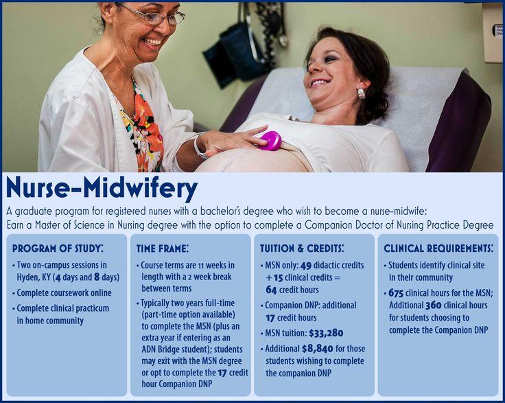 Learn about midwifery school options Nurse-Midwife | Frontier Nursing University