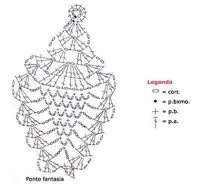 Brincos de crochê, dicas de modelos e gráfico pra você fazer o seu - Vila do Artesão