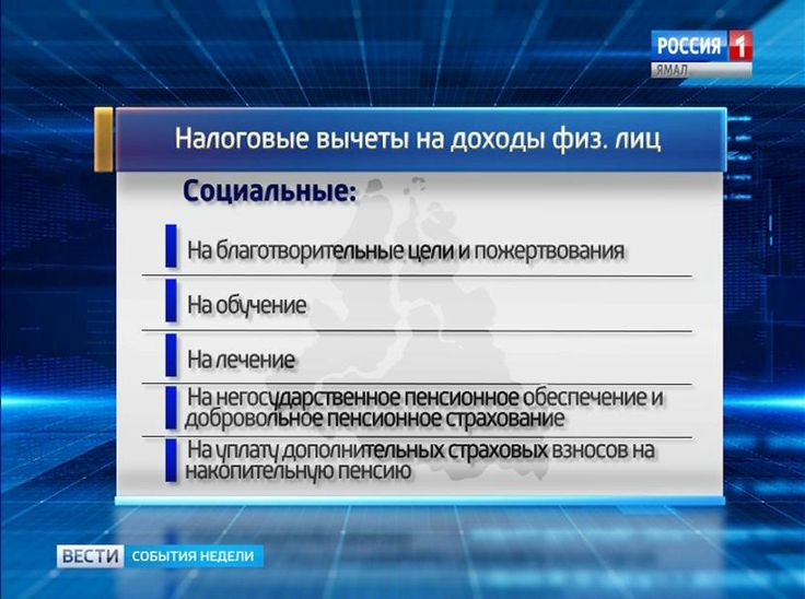 К ОБЯЗАТЕЛЬНЫМ НАЛОГОВЫМ ОТЧИСЛЕНИЯМ ВСЕ ПРИВЫКЛИ, НО НЕ ВСЕ ЗНАЮТ, ЧТО ЧАСТЬ КРОВНЫХ МОЖНО ВЕРНУТЬ.   На Ямале, как и по всей России, началась декларационная кампания. Можно получить налоговые вычеты на социальные услуги, покупку недвижимости. А также на своих детей.  Копейка рубль бережет – фраза расхожая, но жизненная. В этом уверены многие клиенты межрайонной налоговой службы № 1 в Салехарде. Обслуживают здесь жителей Приуральского, Ямальского и Шурышкарского районов. Имущественные и…