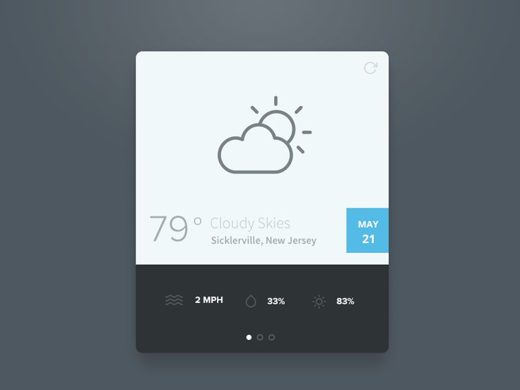 SimpL Weather Widget [PSD]