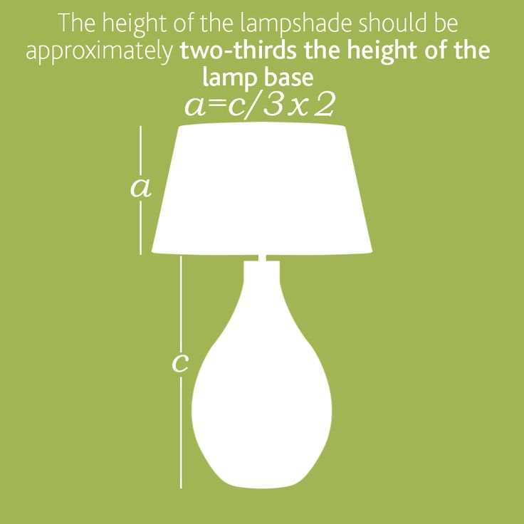 How To Measure A Lampshade