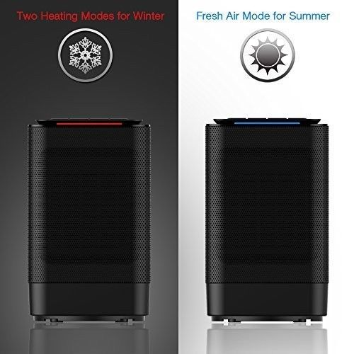 Portable Electric Fan Heater Black Ceramic Small Home Office Silent Save Energy