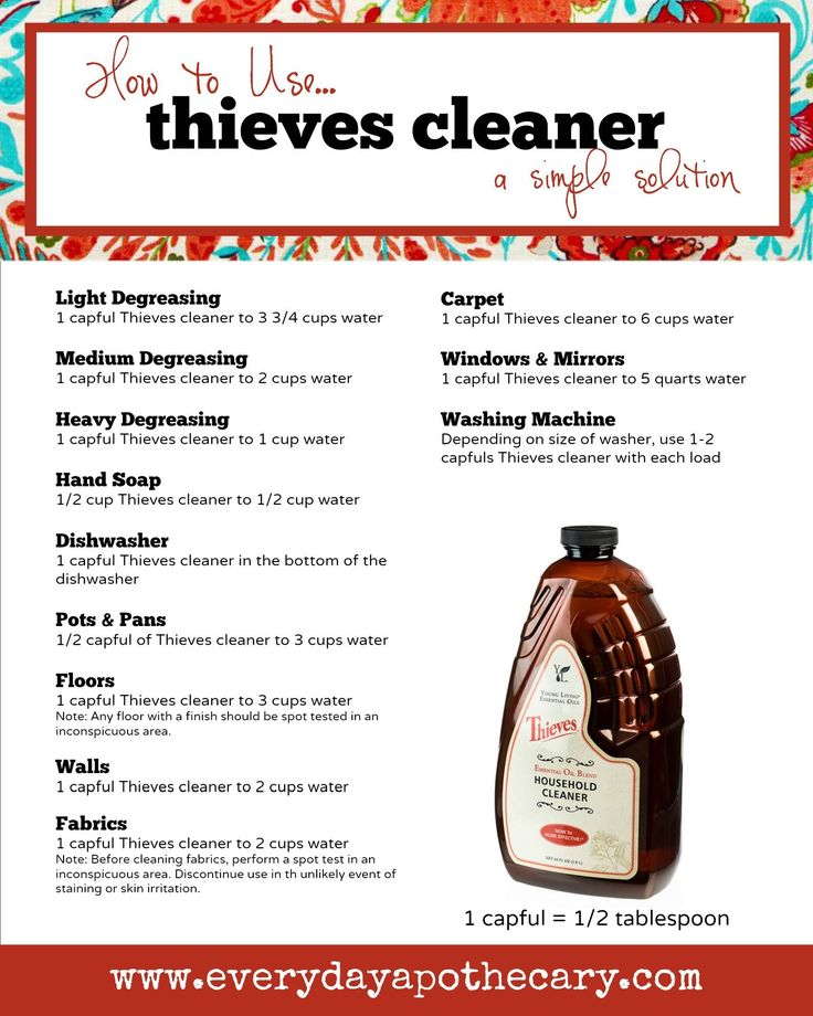 How to use Thieves Cleaner