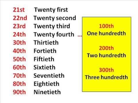 numeros ordinales en ingles ile ilgili görsel sonucu