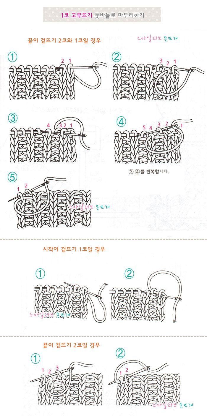 푸미스토리 손뜨개 뜨개실 털실 핸드메이드샵 - 기초 강좌 [1코 고무단뜨기를 돗바늘로 마무리하는 방법]
