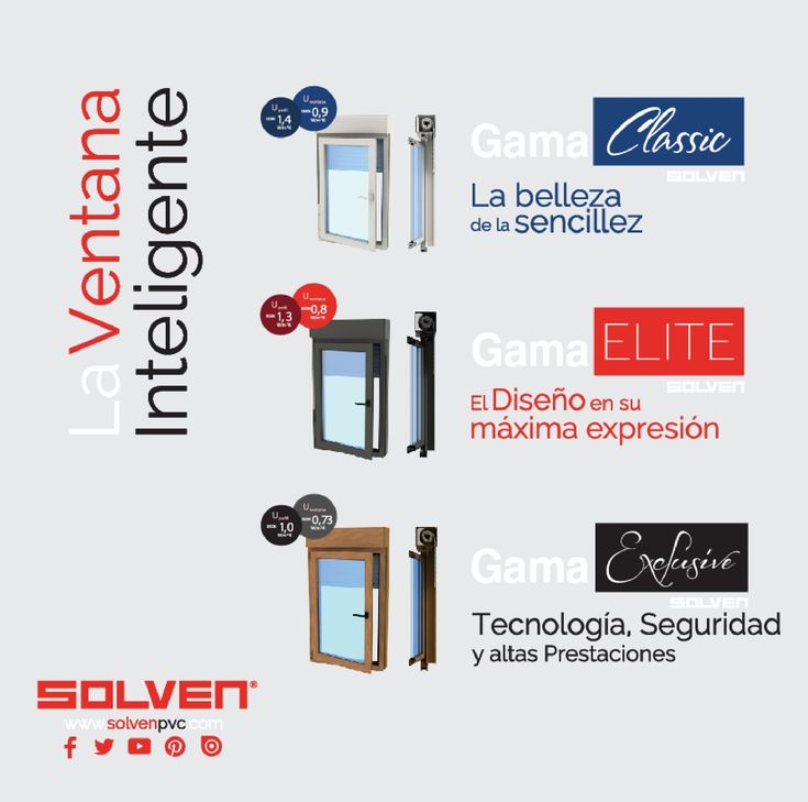Ventanas Solven (@Ventanas_Solven)   gamas de ventanas  gamas de ventanas en pvc  marcas de pvc  marcas de perfiles de pvc