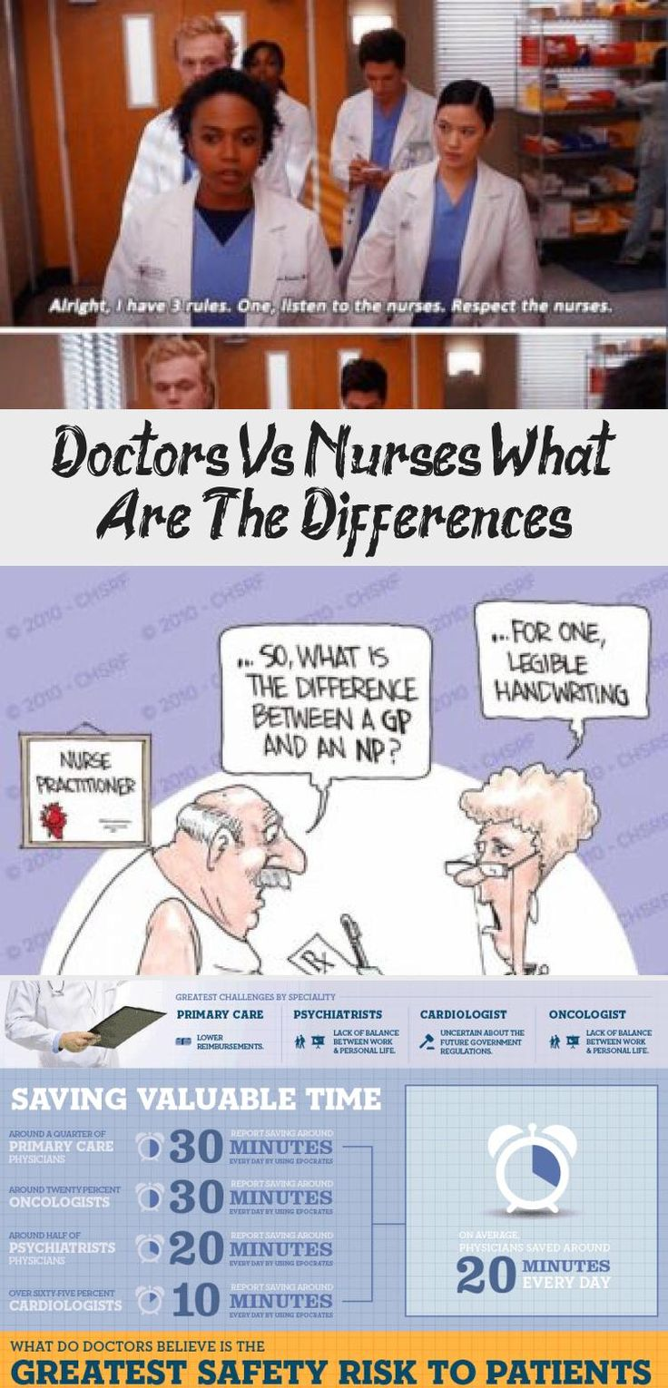 Doctors Vs Nurses What Are The Differences? Humor in