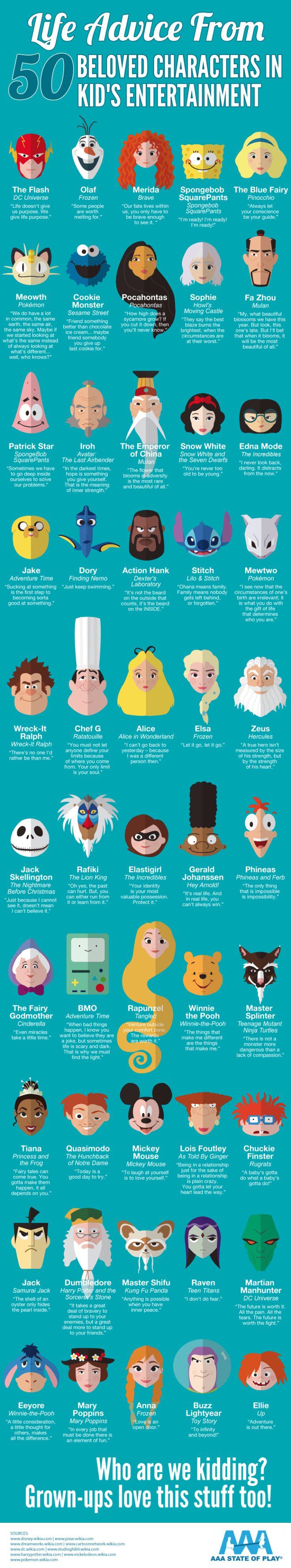 Emocione-se e inspire-se nos 30 conselhos de personagens infantis mais amados de todos os tempos.