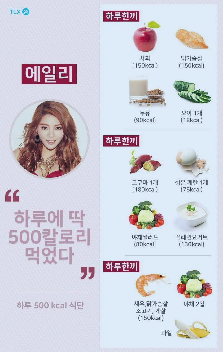 Here S What Female Idols Eat In Order To Get The Ideal Body Koreaboo Diet Korean Koreandiet Eat Homemade Drinks Diet Plan