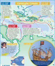Christophe Colomb - Mon Quotidien, le seul site d'information quotidienne pour les 10-14 ans !