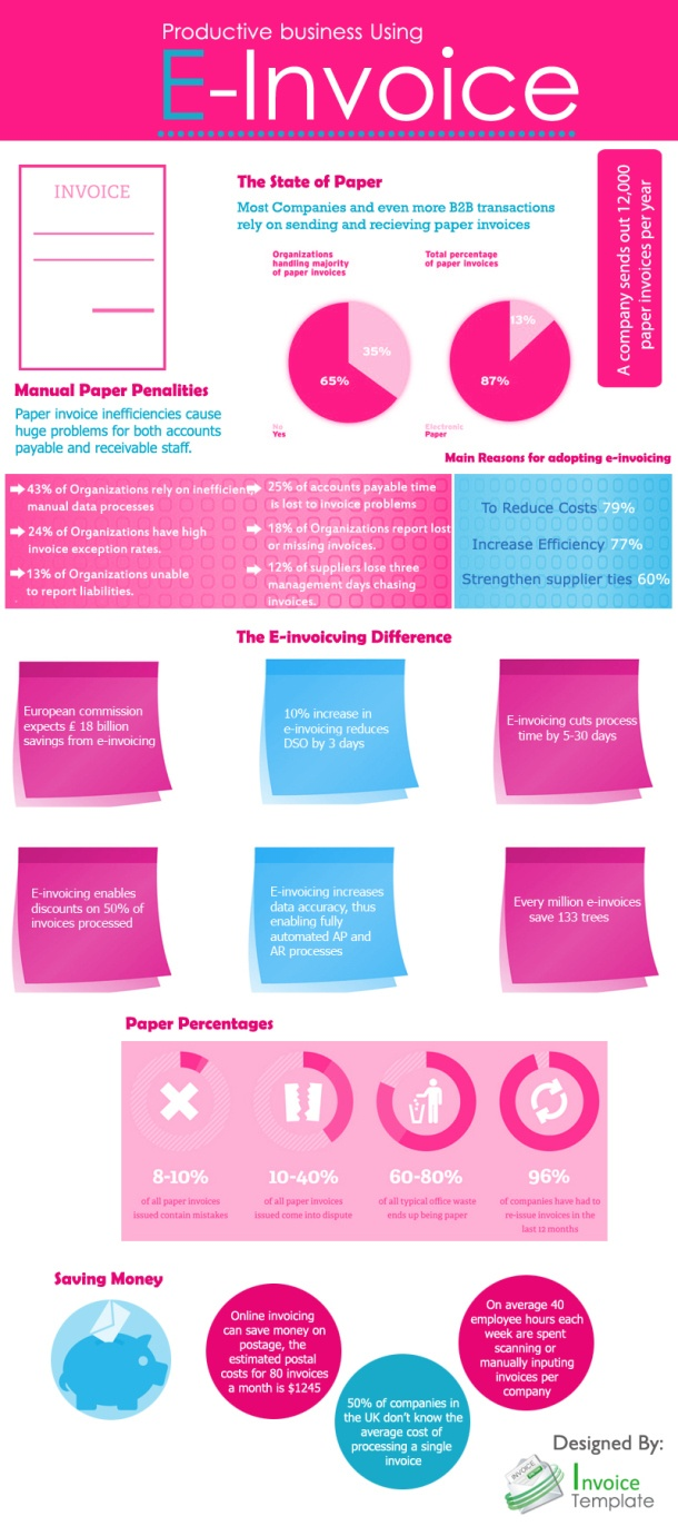Best Online Invoice Images On Pinterest Info Graphics - What is e invoicing how to start an online store