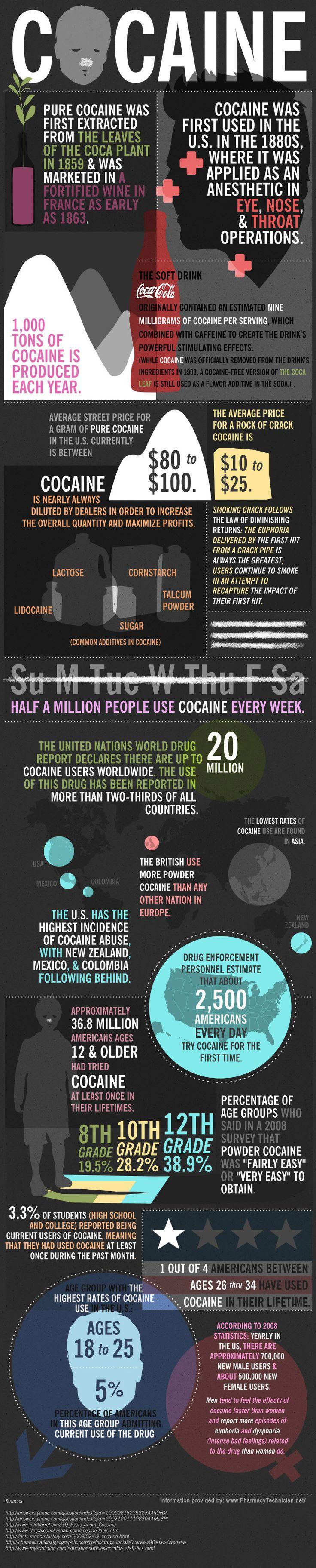 #cocaine #addiction   http://www.addictions.com/cocaine/