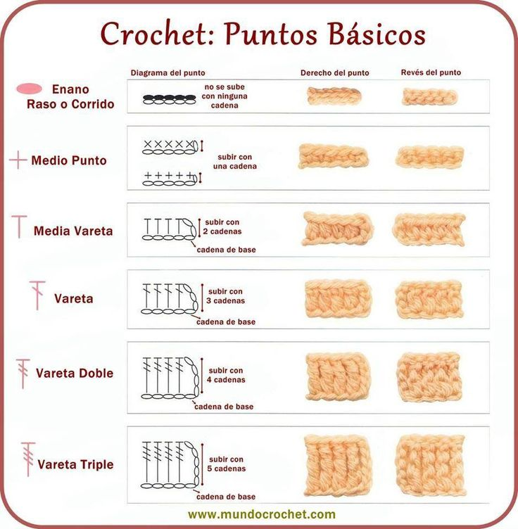 61 best Crochet tips images on Pinterest | Patrones de punto, Punto ...