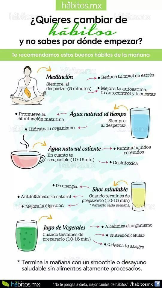 """¿QUIERES CAMBIAR DE HÁBITOS Y NO SABES POR DONDE COMENZAR?Les comparto los """"buenos hábitos de la mañana"""" que promuevo para comenzar sin pretextos. Van a sentirse súper ligeros, con energía, saludables y felices!!Les comparto el video por si prefieren verlo que leerlo:http://www.youtube.com/watch?v=LdvpWcRjtJIPaso 1 – agua natural al tiempo – siempre al despertar. Se la pueden llevar desde una noche antes para que de verdad sea de segundo que hacer . (Primero dar gracias claro). Esto activa…"""