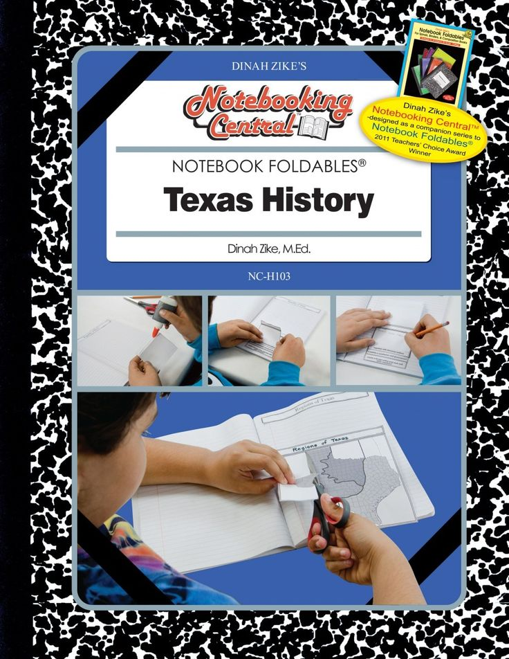 texas history timeline 7th grade