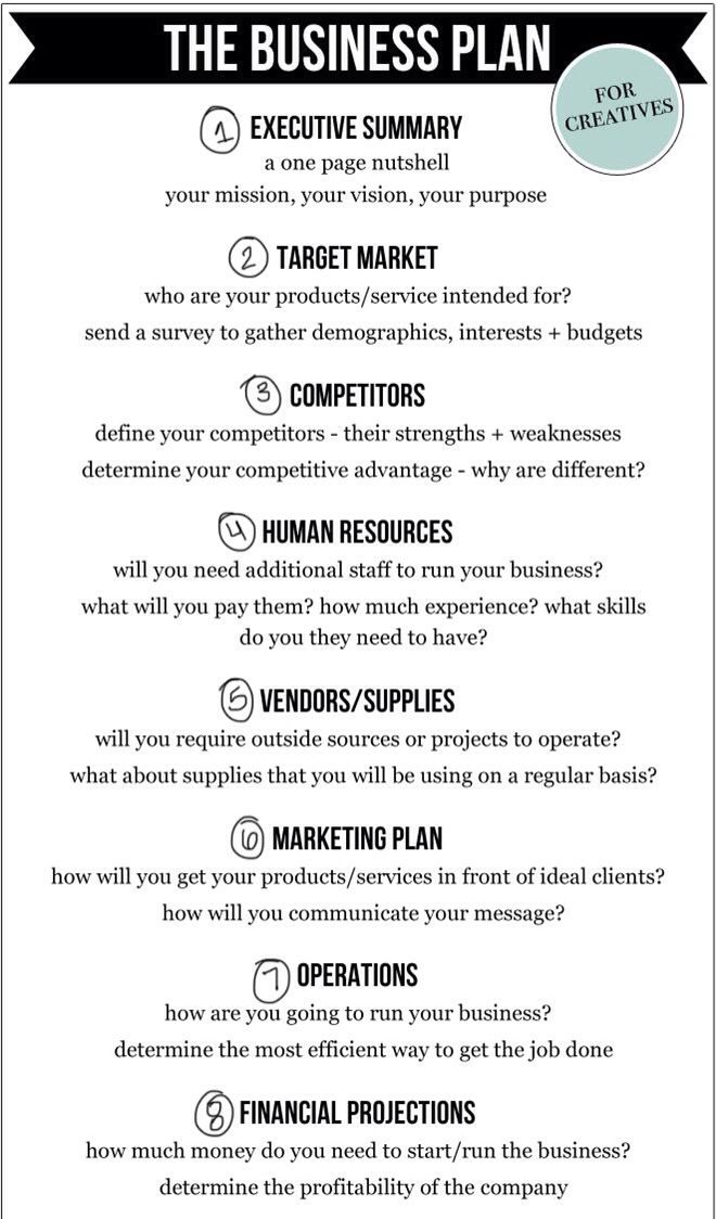 Best 25+ Building A Business Plan Ideas On Pinterest | Template