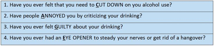 Objectives | Internal Medicine Curriculum: CAGE Questionnaire to diagnose Alcoholism