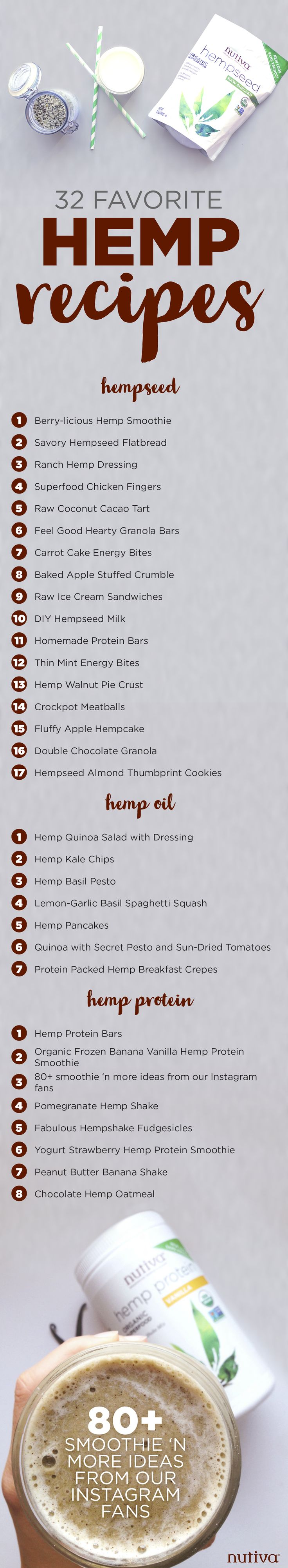 32 Favorite Hemp Recipes kitchen.nutiva.com