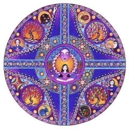 Virgo Astrology Mandala