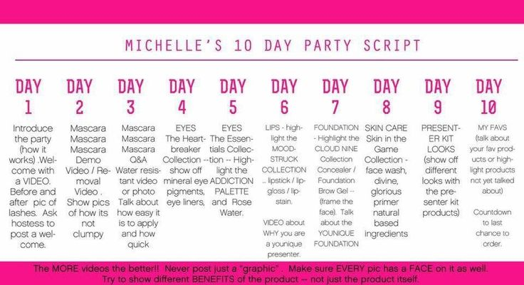 Script for parties for each day what to talk about and focus on; this will be helpful for my next!! ❤️